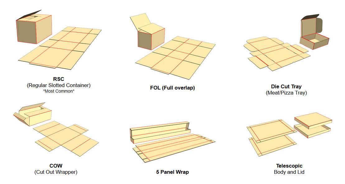 Custom Corrugate Boxes Used Stock Boxes